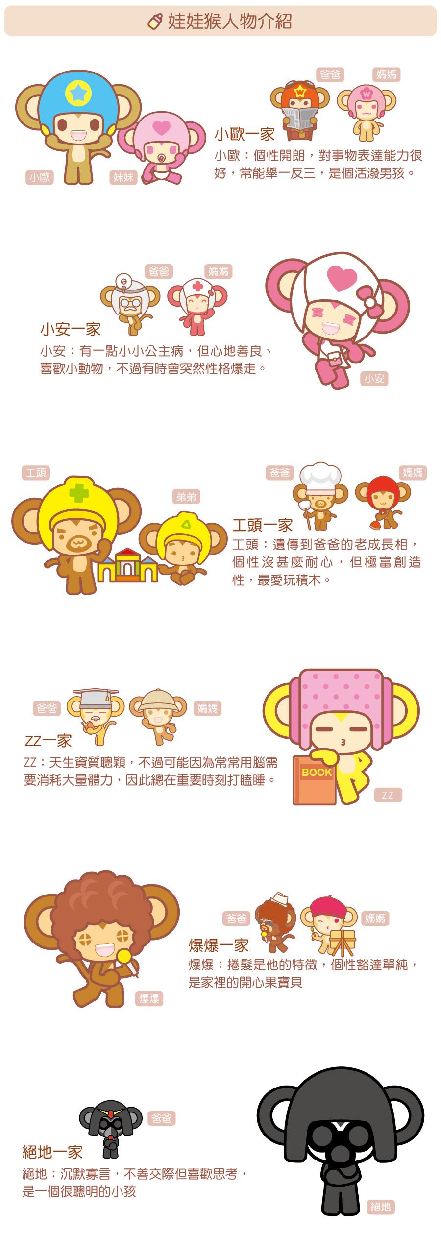 人物介紹-01